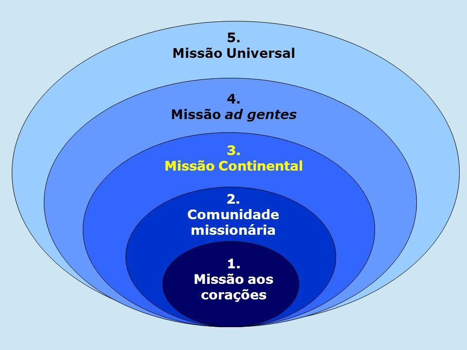 5. Missão Universal. 4. Missão ad gentes. 3. Missão Continental. 2. Comunidade. missionária.