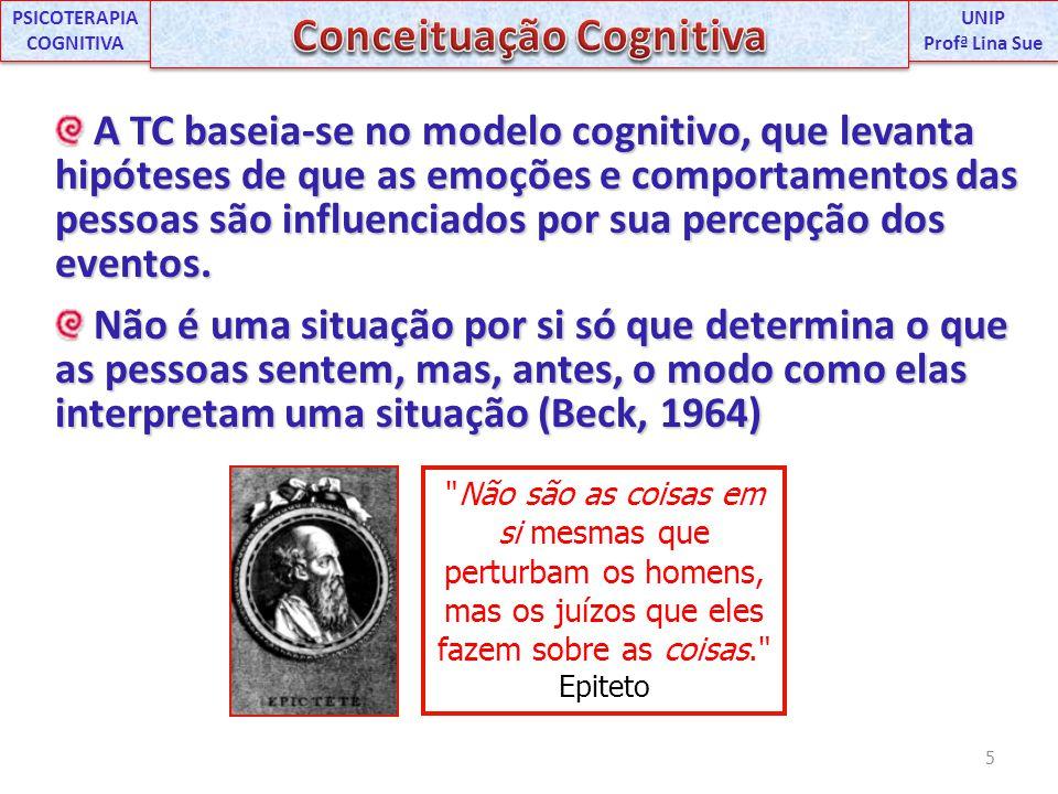 PSICOTERAPIA COGNITIVA Conceituação Cognitiva