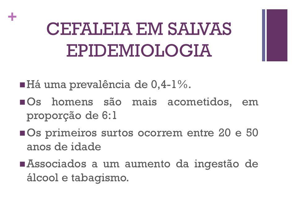 CEFALEIA EM SALVAS EPIDEMIOLOGIA