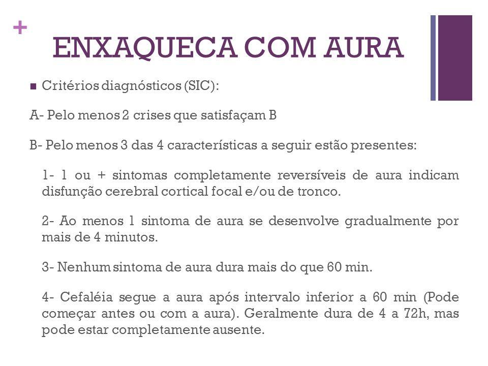 ENXAQUECA COM AURA Critérios diagnósticos (SIC):