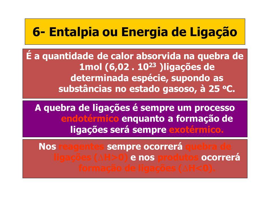 6- Entalpia ou Energia de Ligação