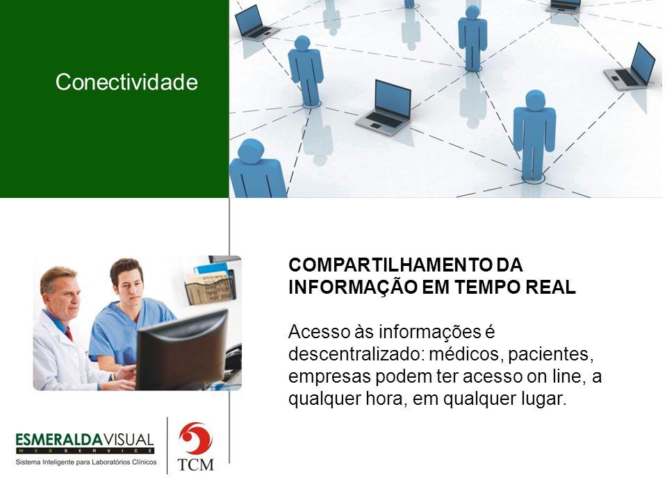 Conectividade COMPARTILHAMENTO DA INFORMAÇÃO EM TEMPO REAL