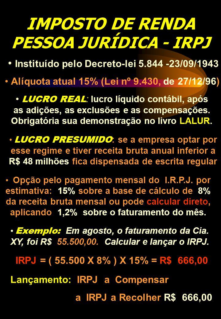 IMPOSTO DE RENDA PESSOA JURÍDICA - IRPJ