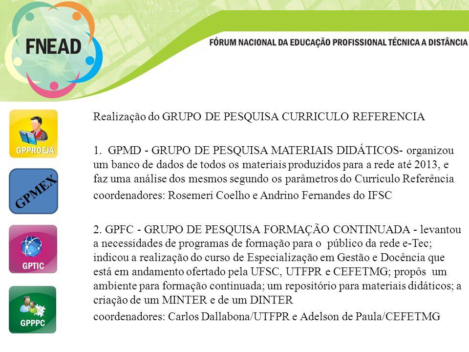 GPMEX Realização do GRUPO DE PESQUISA CURRICULO REFERENCIA