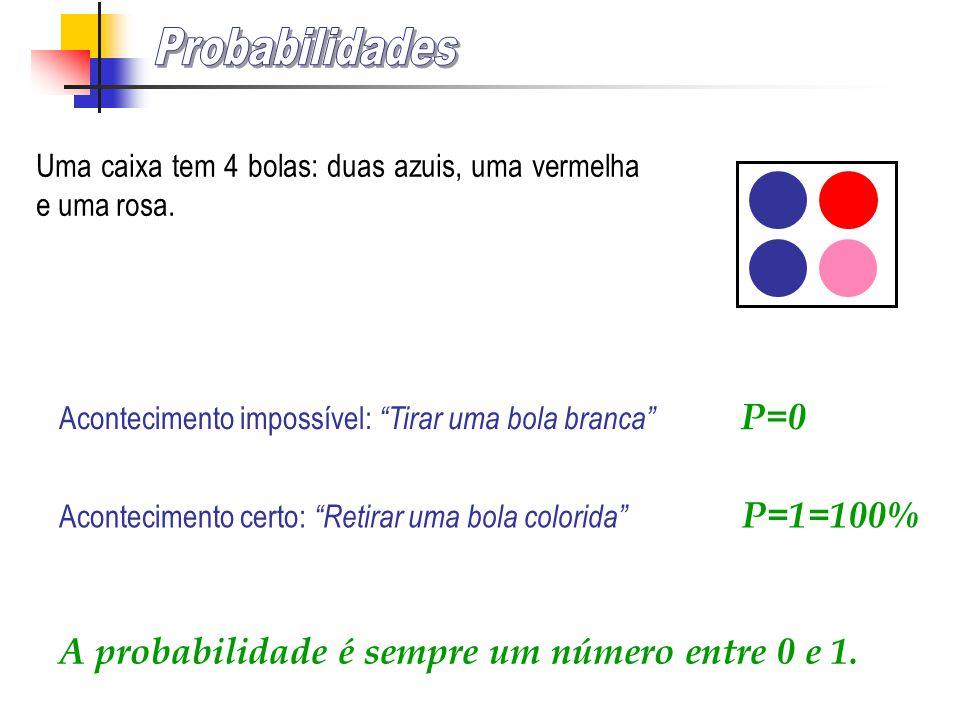 Probabilidades A probabilidade é sempre um número entre 0 e 1.