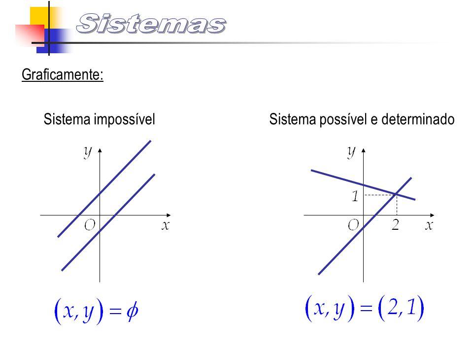 Sistemas Graficamente: