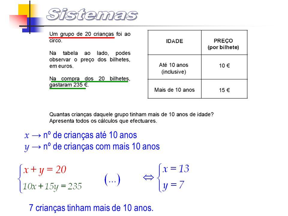 Sistemas x → nº de crianças até 10 anos