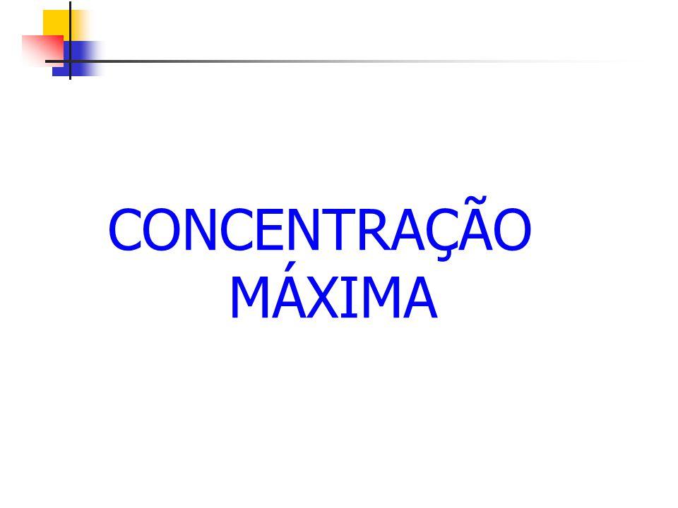 CONCENTRAÇÃO MÁXIMA