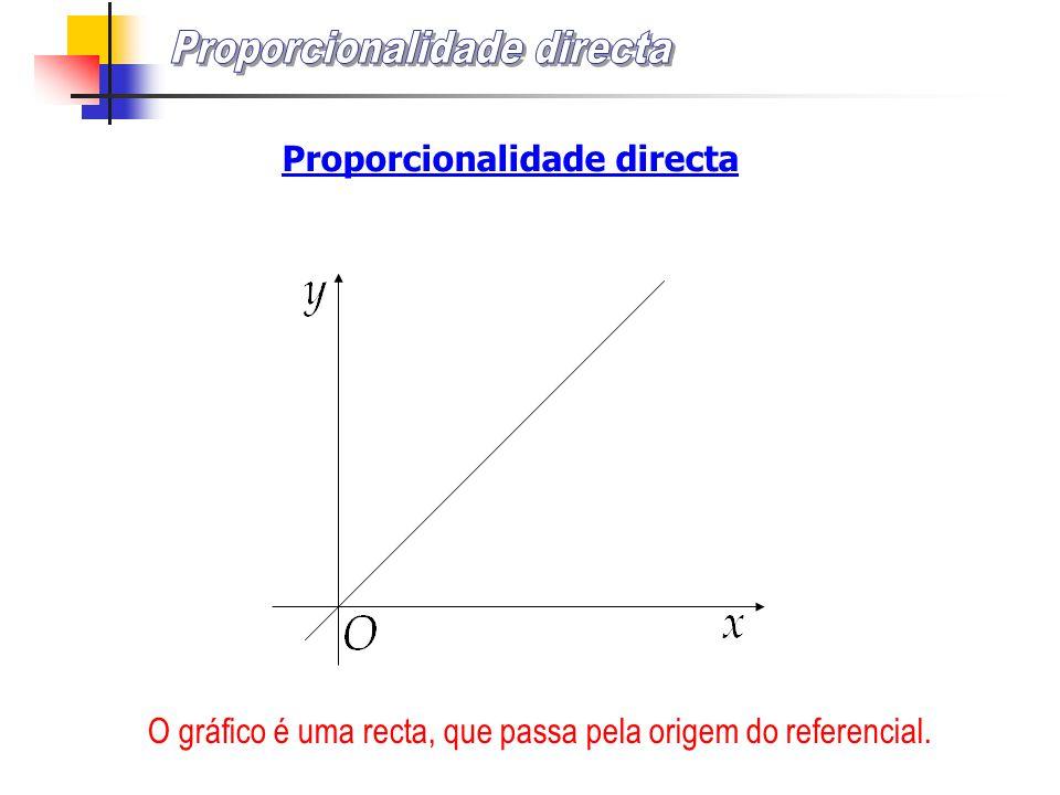 Proporcionalidade directa