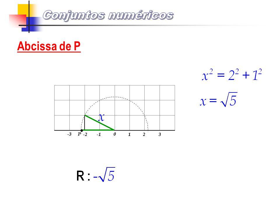 Conjuntos numéricos Abcissa de P