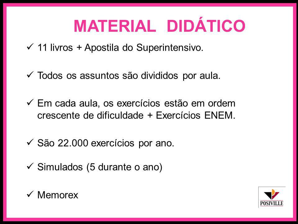MATERIAL DIDÁTICO 11 livros + Apostila do Superintensivo.