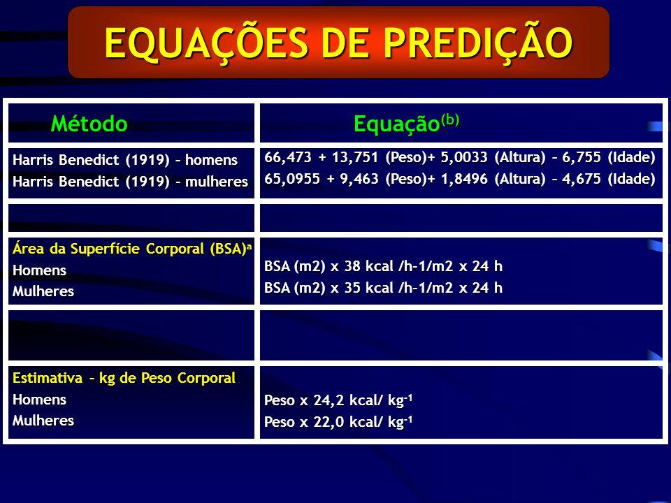 EQUAÇÕES DE PREDIÇÃO Método Equação(b)