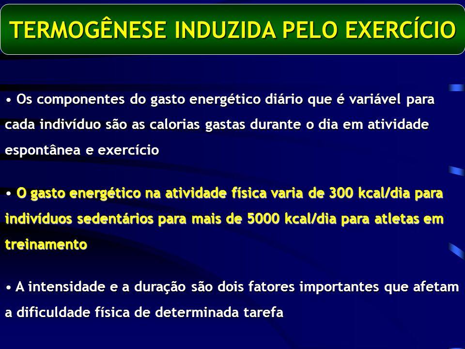 TERMOGÊNESE INDUZIDA PELO EXERCÍCIO