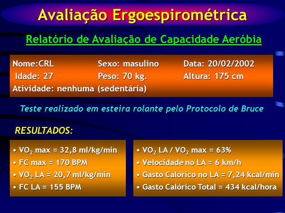 Avaliação Ergoespirométrica