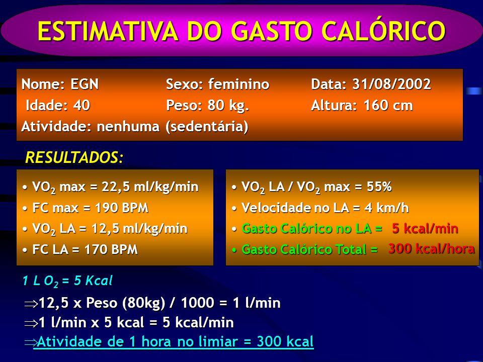 ESTIMATIVA DO GASTO CALÓRICO