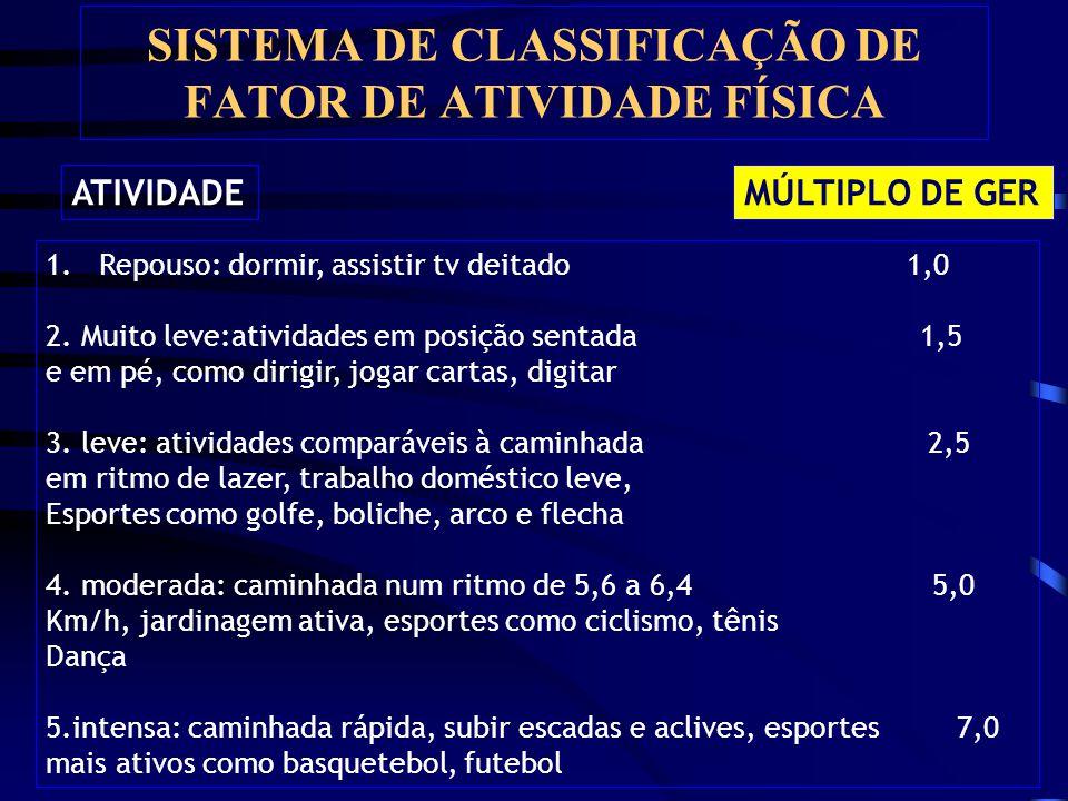 SISTEMA DE CLASSIFICAÇÃO DE FATOR DE ATIVIDADE FÍSICA