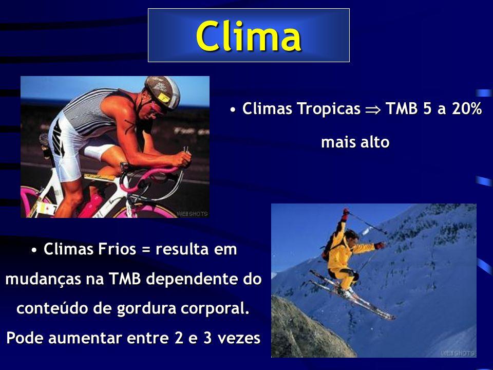 Climas Tropicas  TMB 5 a 20% mais alto