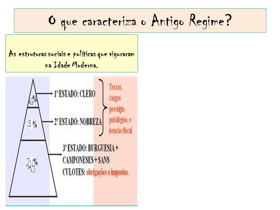 O que caracteriza o Antigo Regime