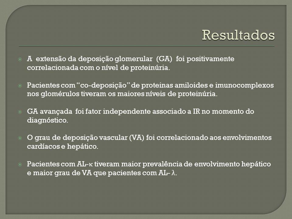 Resultados A extensão da deposição glomerular (GA) foi positivamente correlacionada com o nível de proteinúria.