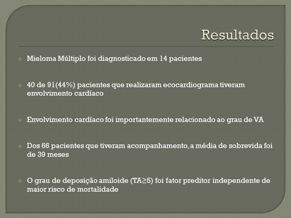 Resultados Mieloma Múltiplo foi diagnosticado em 14 pacientes