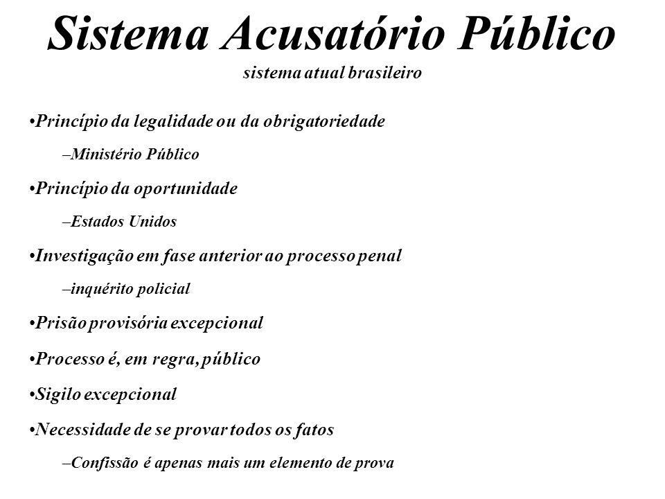Sistema Acusatório Público sistema atual brasileiro