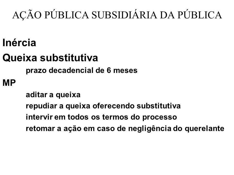 AÇÃO PÚBLICA SUBSIDIÁRIA DA PÚBLICA