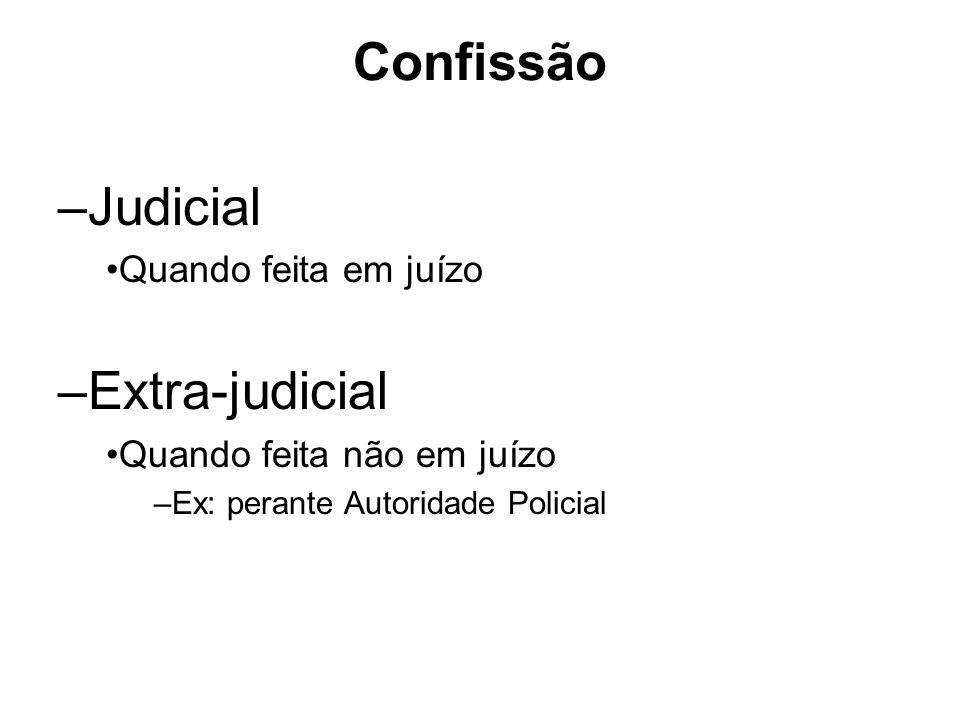Confissão Judicial Extra-judicial Quando feita em juízo
