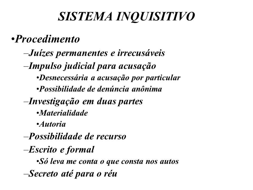 SISTEMA INQUISITIVO Procedimento Juízes permanentes e irrecusáveis