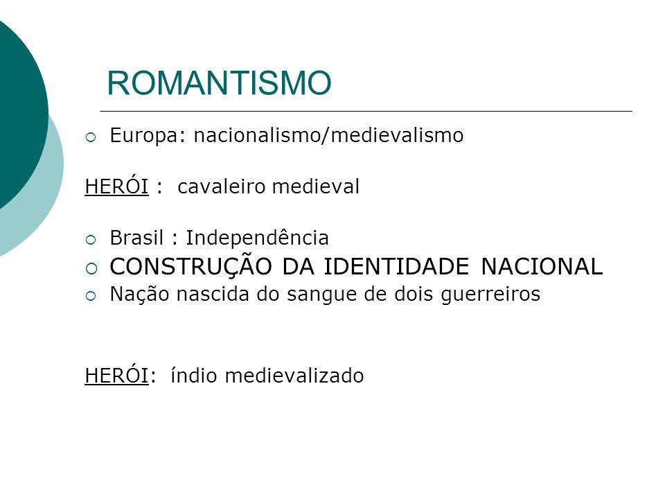 ROMANTISMO CONSTRUÇÃO DA IDENTIDADE NACIONAL