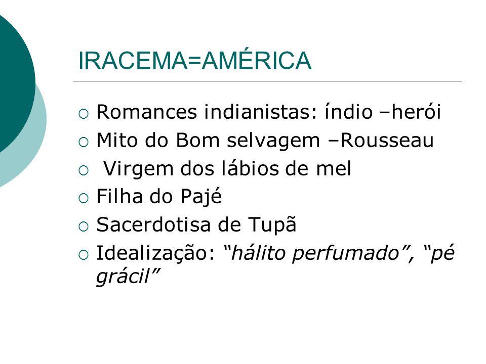 IRACEMA=AMÉRICA Romances indianistas: índio –herói
