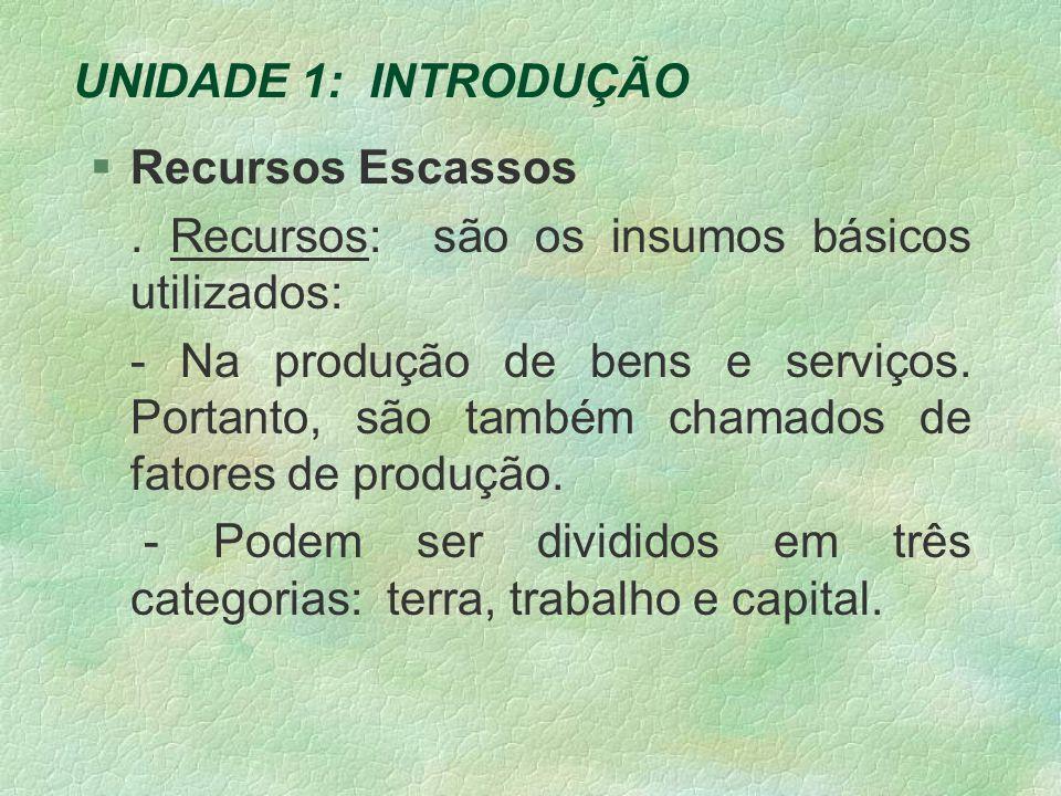 UNIDADE 1: INTRODUÇÃO Recursos Escassos. . Recursos: são os insumos básicos utilizados: