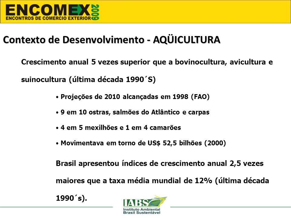 Contexto de Desenvolvimento - AQÜICULTURA