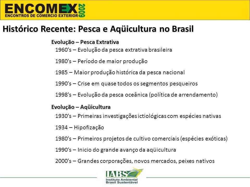 Histórico Recente: Pesca e Aqüicultura no Brasil