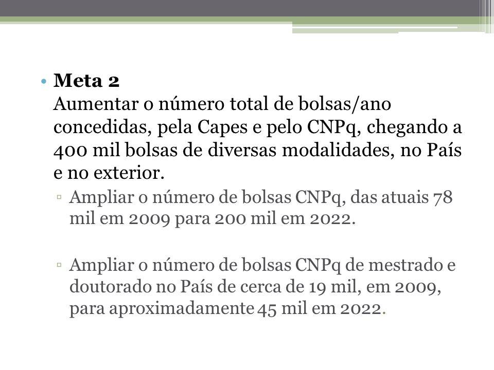 Meta 2 Aumentar o número total de bolsas/ano concedidas, pela Capes e pelo CNPq, chegando a 400 mil bolsas de diversas modalidades, no País e no exterior.