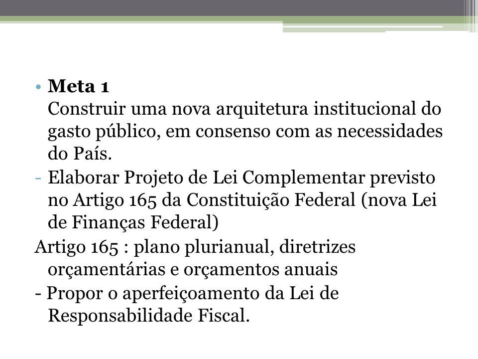 Meta 1 Construir uma nova arquitetura institucional do gasto público, em consenso com as necessidades do País.