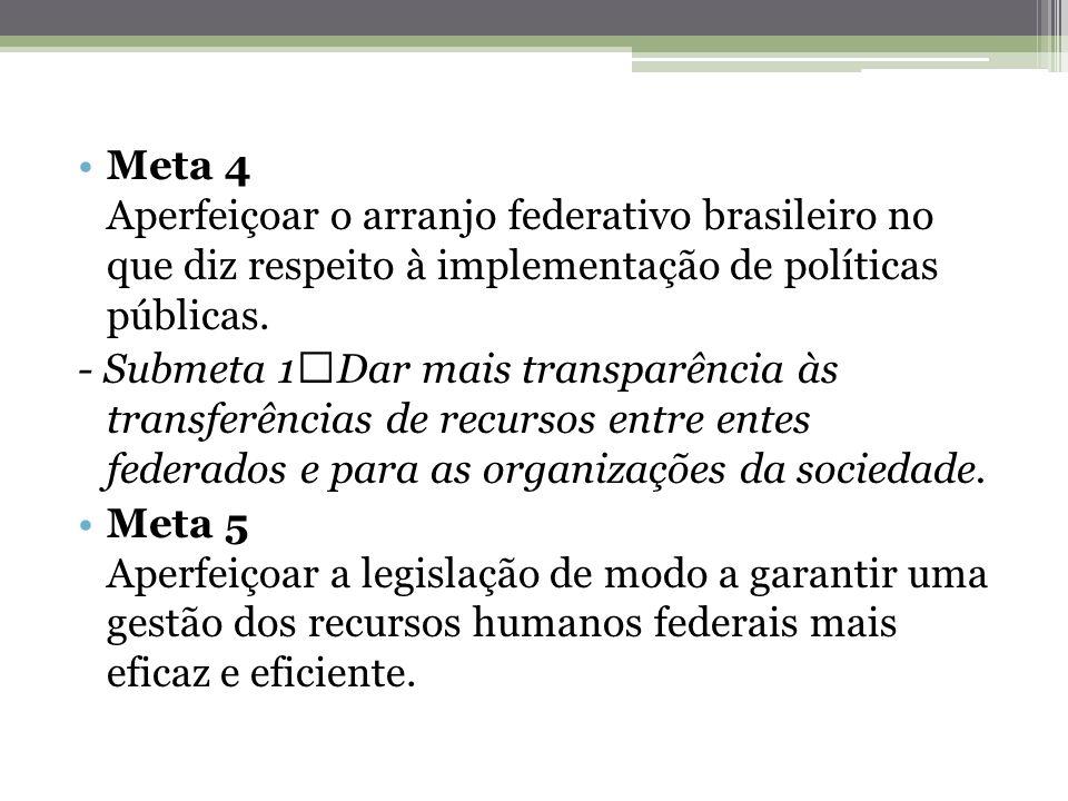 Meta 4 Aperfeiçoar o arranjo federativo brasileiro no que diz respeito à implementação de políticas públicas.