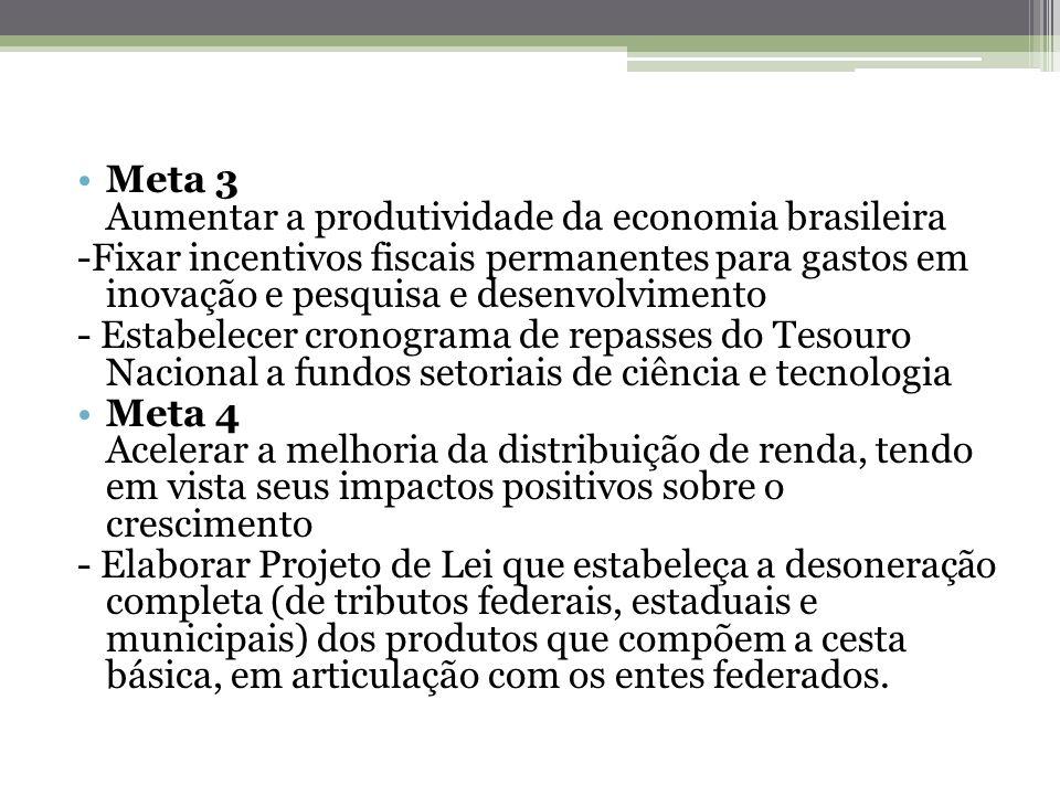 Meta 3 Aumentar a produtividade da economia brasileira