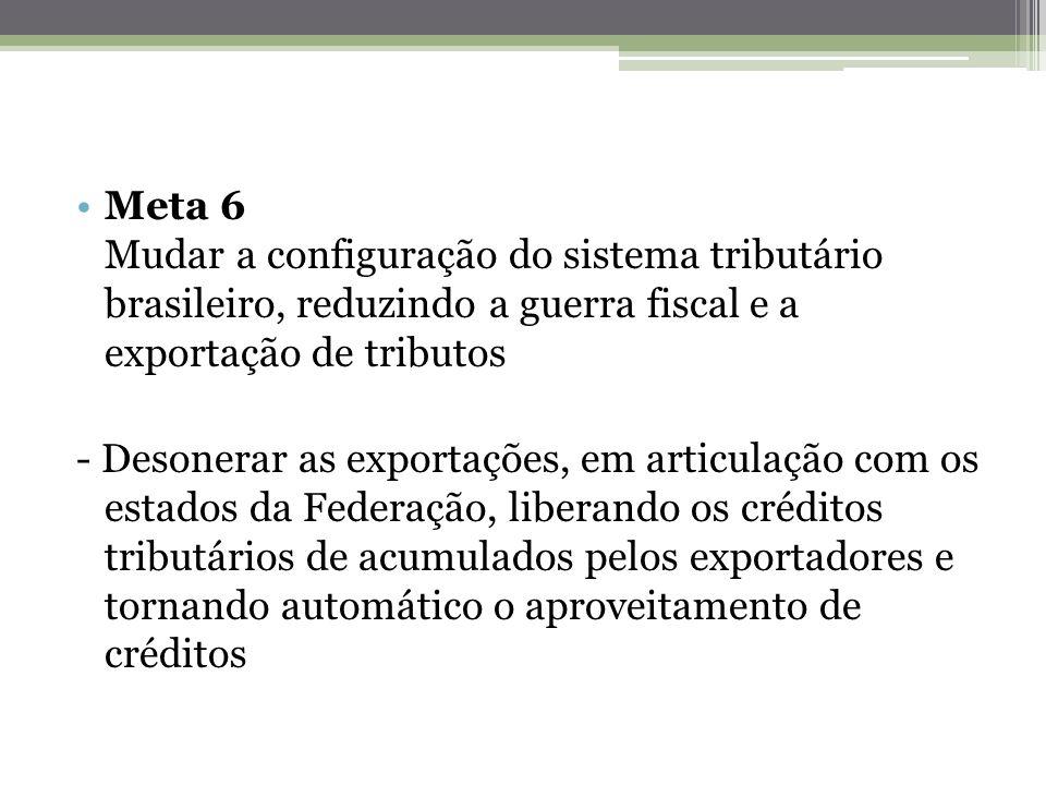 Meta 6 Mudar a configuração do sistema tributário brasileiro, reduzindo a guerra fiscal e a exportação de tributos