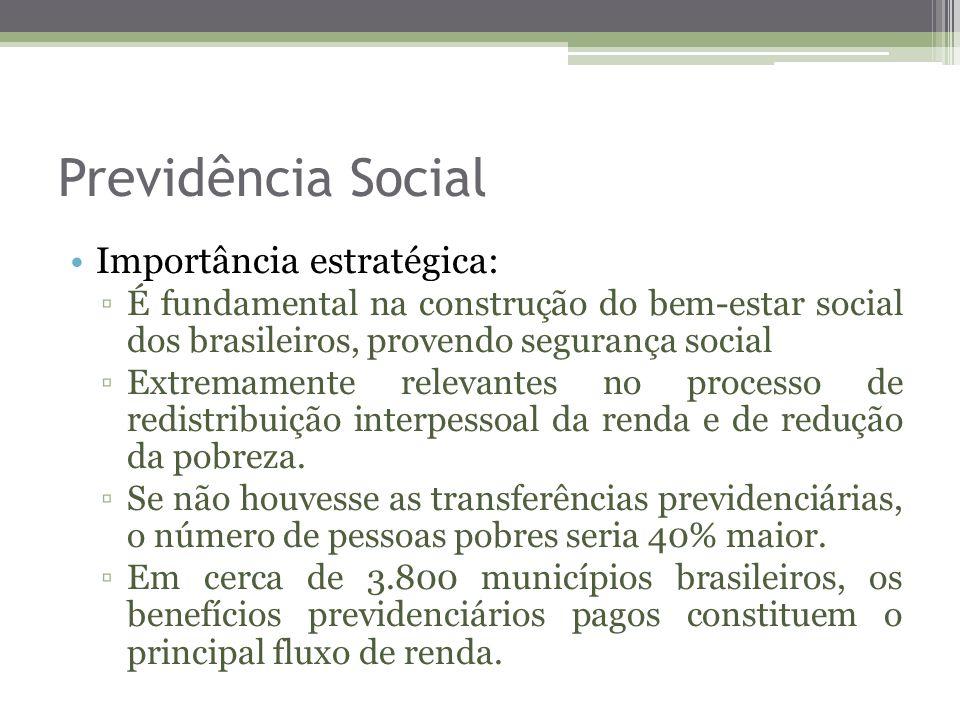 Previdência Social Importância estratégica: