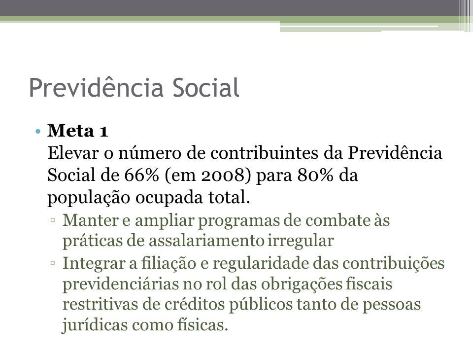 Previdência Social Meta 1 Elevar o número de contribuintes da Previdência Social de 66% (em 2008) para 80% da população ocupada total.