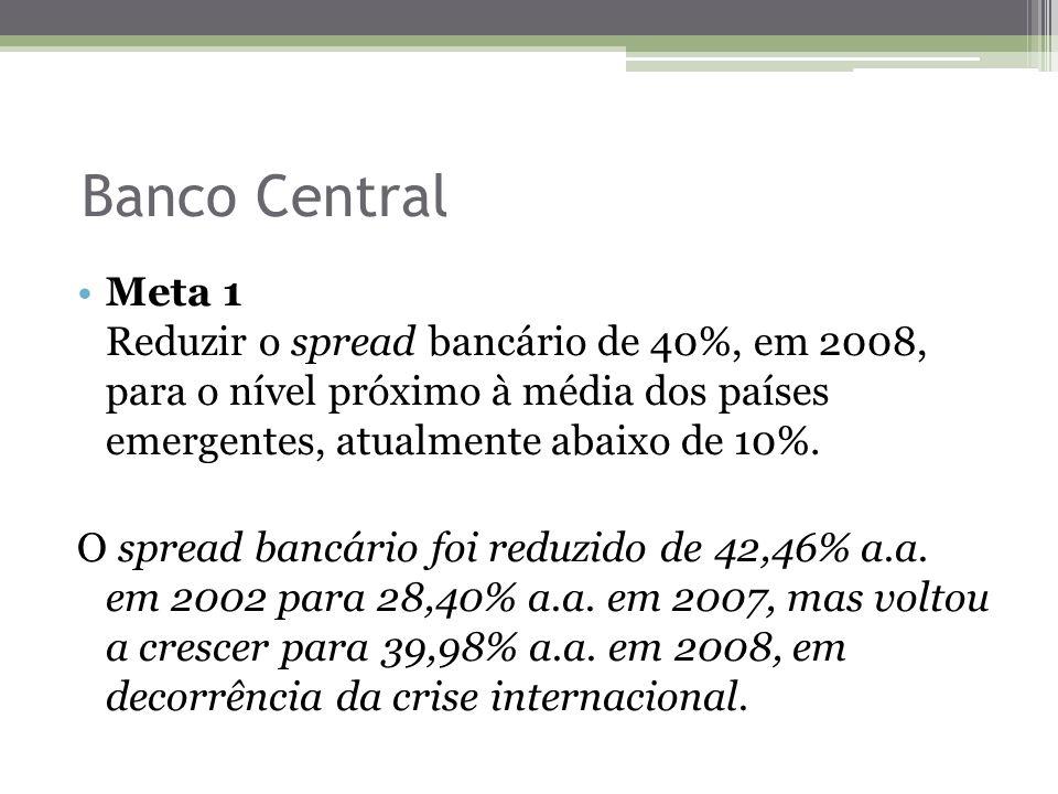 Banco Central Meta 1 Reduzir o spread bancário de 40%, em 2008, para o nível próximo à média dos países emergentes, atualmente abaixo de 10%.