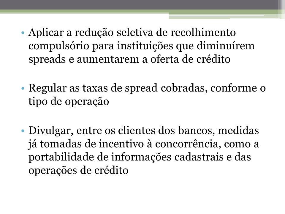 Aplicar a redução seletiva de recolhimento compulsório para instituições que diminuírem spreads e aumentarem a oferta de crédito