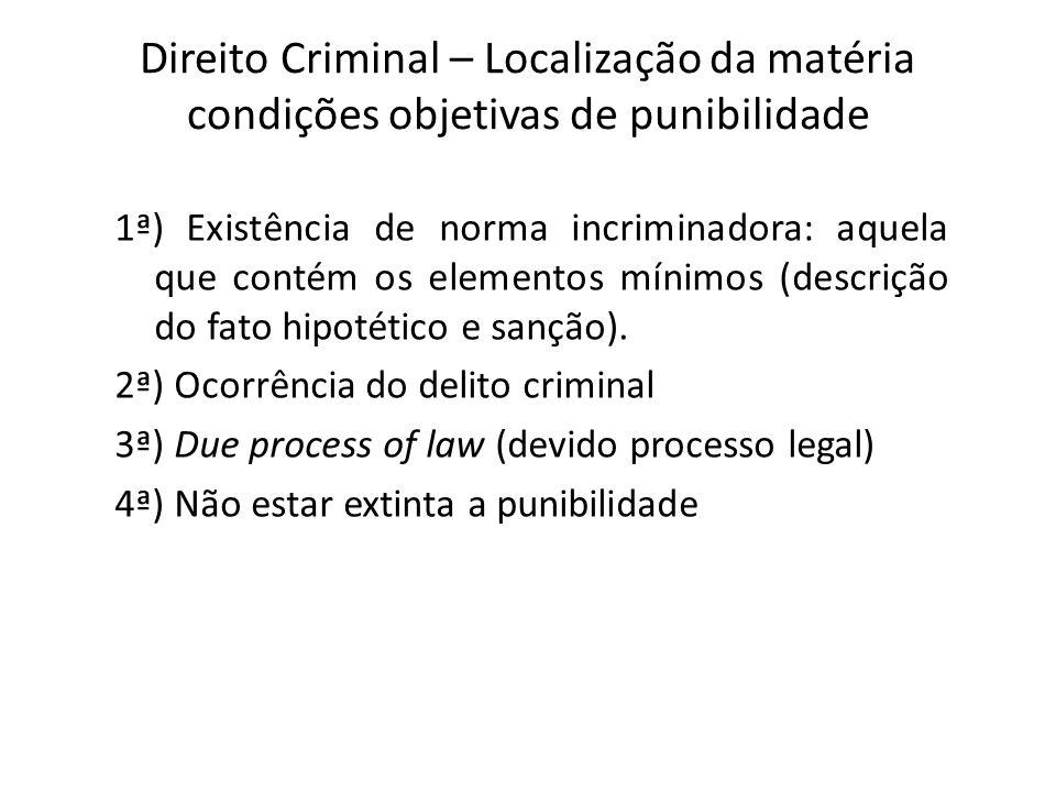 Direito Criminal – Localização da matéria condições objetivas de punibilidade
