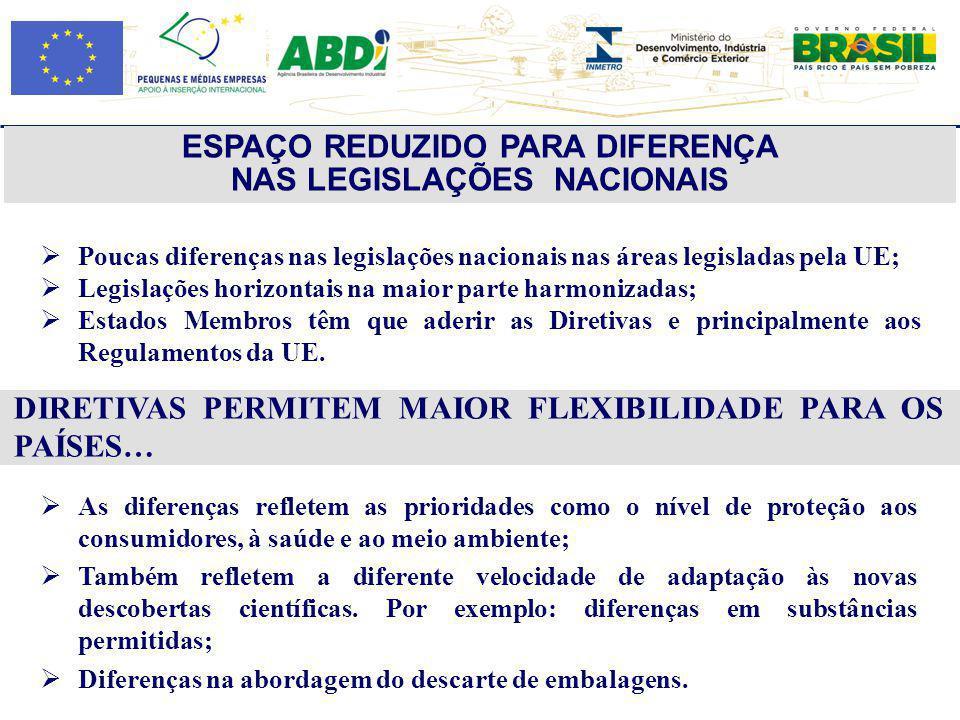 ESPAÇO REDUZIDO PARA DIFERENÇA NAS LEGISLAÇÕES NACIONAIS
