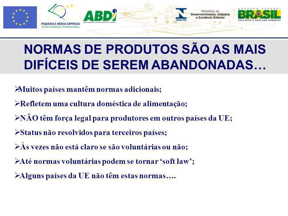 NORMAS DE PRODUTOS SÃO AS MAIS DIFÍCEIS DE SEREM ABANDONADAS…