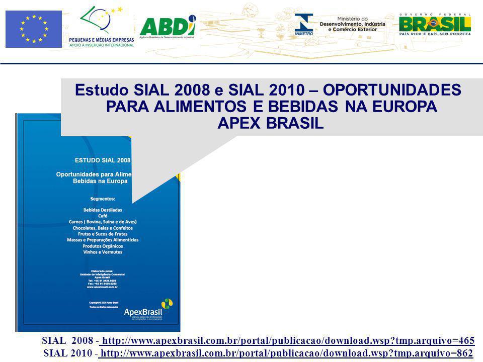 Estudo SIAL 2008 e SIAL 2010 – OPORTUNIDADES