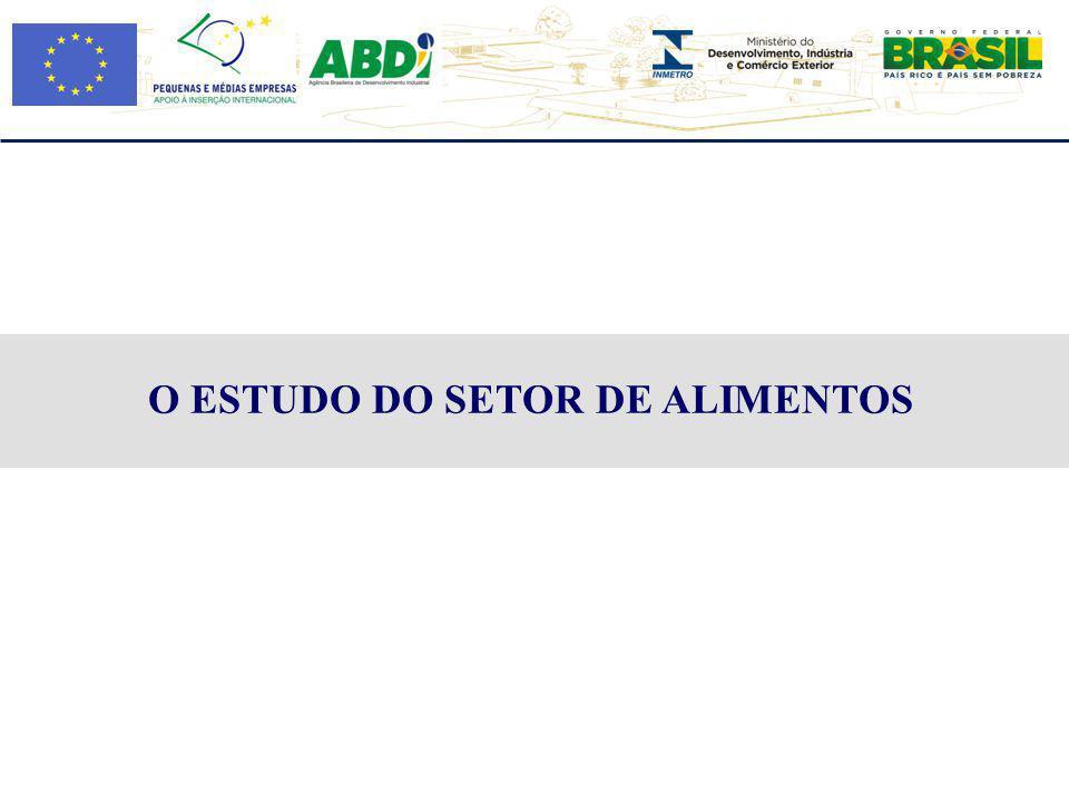 O ESTUDO DO SETOR DE ALIMENTOS