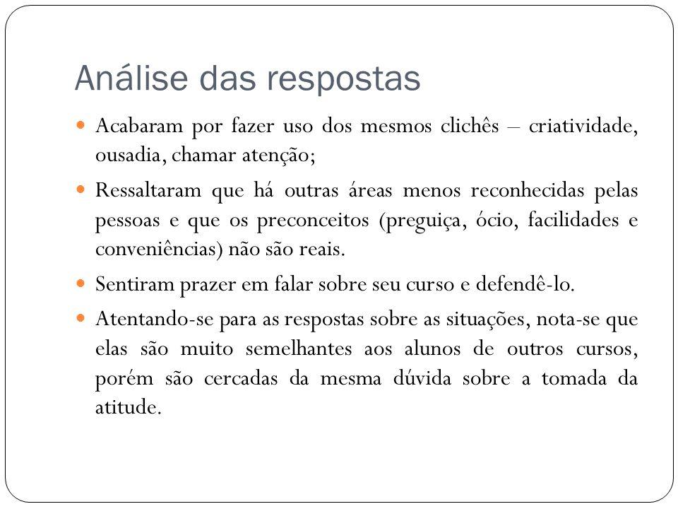 Análise das respostas Acabaram por fazer uso dos mesmos clichês – criatividade, ousadia, chamar atenção;