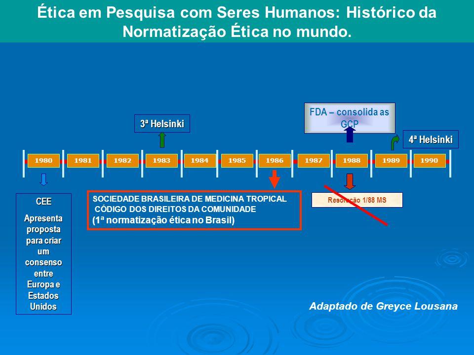 Ética em Pesquisa com Seres Humanos: Histórico da Normatização Ética no mundo.