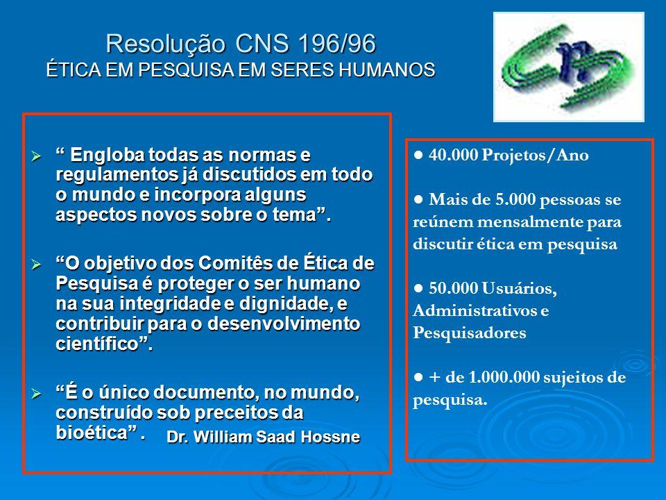 Resolução CNS 196/96 ÉTICA EM PESQUISA EM SERES HUMANOS